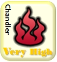 Fire Weather Index: VERY HIGH