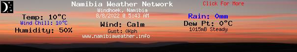Current Weather Conditions in Windhoek, Namibia